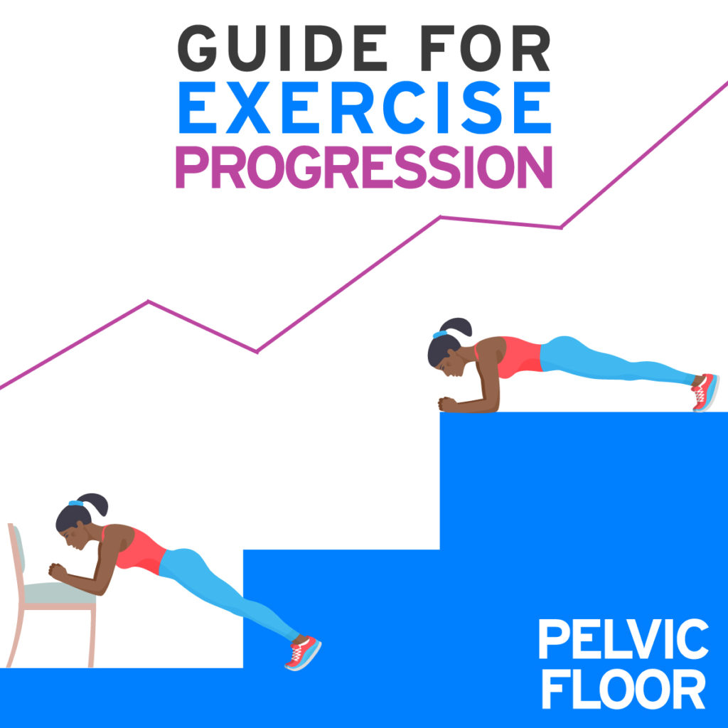 Guide For Exercise Progression